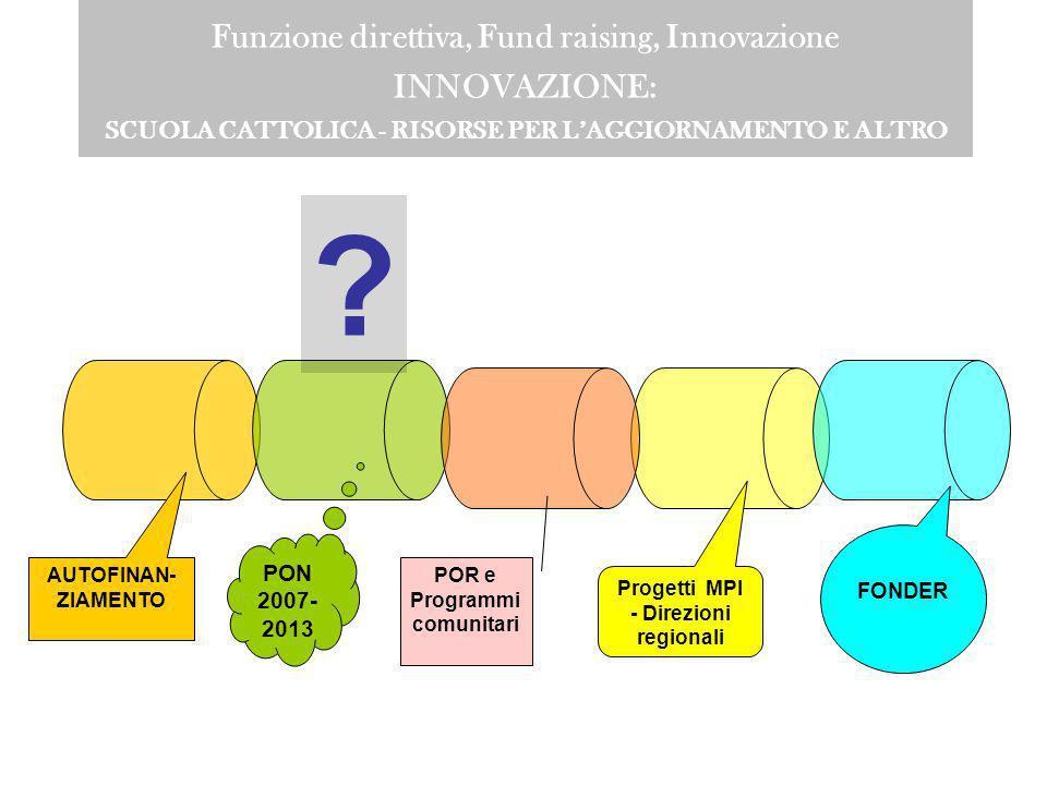 Funzione direttiva, Fund raising, Innovazione INNOVAZIONE: SCUOLA CATTOLICA - RISORSE PER LAGGIORNAMENTO E ALTRO AUTOFINAN- ZIAMENTO Progetti MPI - Direzioni regionali FONDER PON 2007- 2013 .