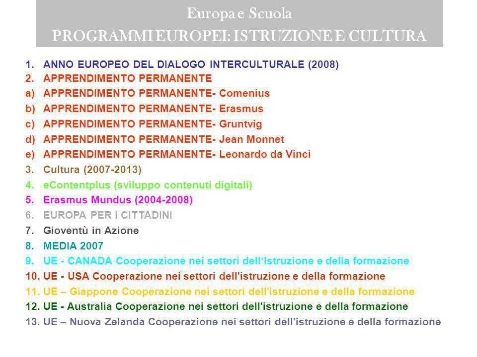 1.ANNO EUROPEO DEL DIALOGO INTERCULTURALE (2008) 2.APPRENDIMENTO PERMANENTE a)APPRENDIMENTO PERMANENTE- Comenius b)APPRENDIMENTO PERMANENTE- Erasmus c)APPRENDIMENTO PERMANENTE- Gruntvig d)APPRENDIMENTO PERMANENTE- Jean Monnet e)APPRENDIMENTO PERMANENTE- Leonardo da Vinci 3.Cultura (2007-2013) 4.eContentplus (sviluppo contenuti digitali) 5.Erasmus Mundus (2004-2008) 6.EUROPA PER I CITTADINI 7.Gioventù in Azione 8.MEDIA 2007 9.UE - CANADA Cooperazione nei settori dellIstruzione e della formazione 10.UE - USA Cooperazione nei settori dell istruzione e della formazione 11.UE – Giappone Cooperazione nei settori dell istruzione e della formazione 12.UE - Australia Cooperazione nei settori dell istruzione e della formazione 13.UE – Nuova Zelanda Cooperazione nei settori dell istruzione e della formazione Europa e Scuola PROGRAMMI EUROPEI: ISTRUZIONE E CULTURA
