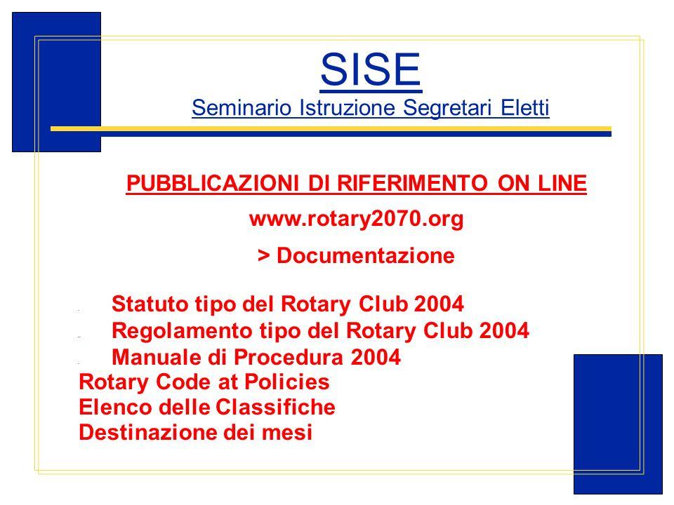 Carlo Michelotti, Gov.Distr.1980 (1996/97) PUBBLICAZIONI Dl RIFERIMENTO ON LINE www.rotary2070.org > Documentazione - Statuto tipo del Rotary Club 200
