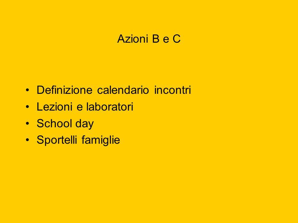 Azioni B e C Definizione calendario incontri Lezioni e laboratori School day Sportelli famiglie