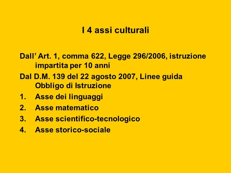 I 4 assi culturali Dall Art. 1, comma 622, Legge 296/2006, istruzione impartita per 10 anni Dal D.M. 139 del 22 agosto 2007, Linee guida Obbligo di Is