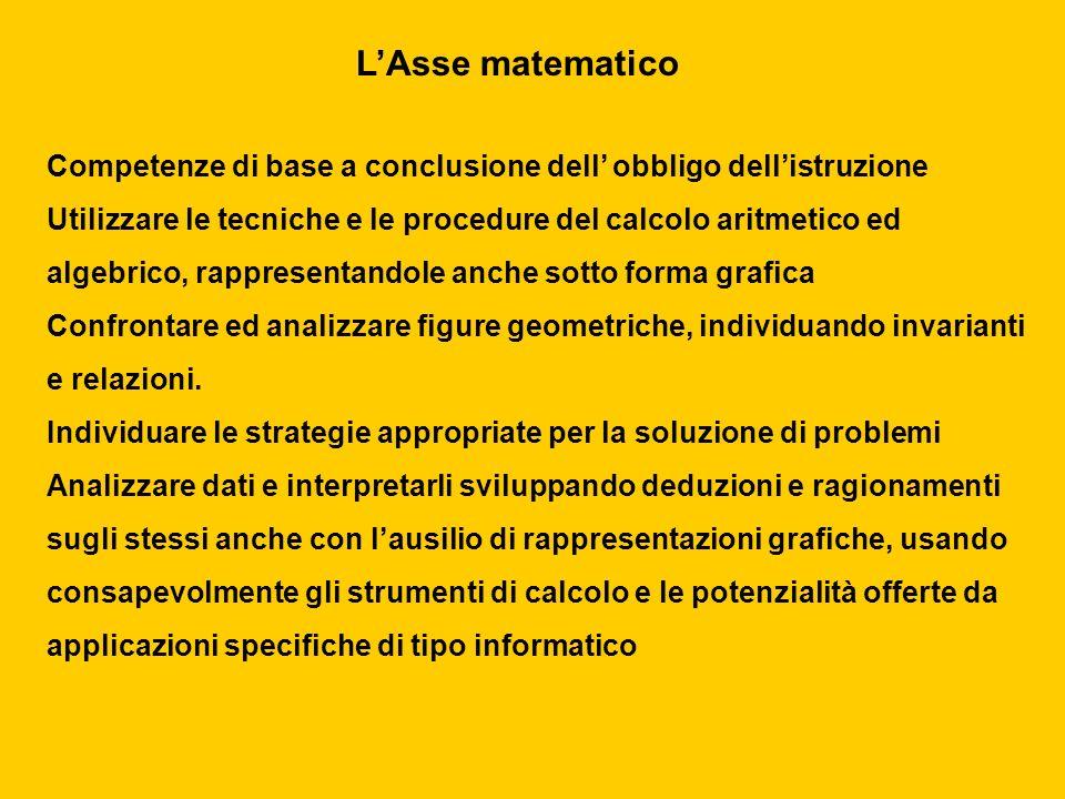 LAsse matematico Competenze di base a conclusione dell obbligo dellistruzione Utilizzare le tecniche e le procedure del calcolo aritmetico ed algebric