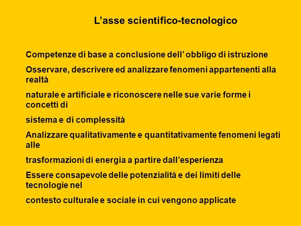 Lasse scientifico-tecnologico Competenze di base a conclusione dell obbligo di istruzione Osservare, descrivere ed analizzare fenomeni appartenenti al