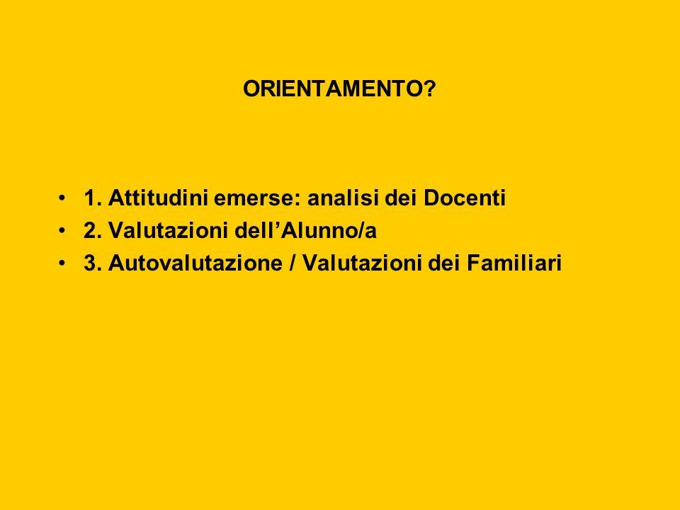 ORIENTAMENTO? 1. Attitudini emerse: analisi dei Docenti 2. Valutazioni dellAlunno/a 3. Autovalutazione / Valutazioni dei Familiari