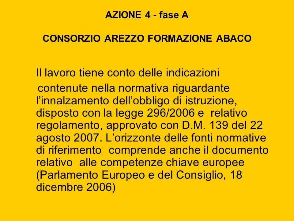 AZIONE 4 - fase A CONSORZIO AREZZO FORMAZIONE ABACO Il lavoro tiene conto delle indicazioni contenute nella normativa riguardante linnalzamento dellob
