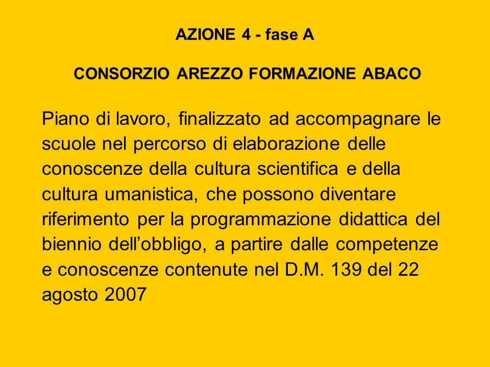 AZIONE 4 - fase A CONSORZIO AREZZO FORMAZIONE ABACO Piano di lavoro, finalizzato ad accompagnare le scuole nel percorso di elaborazione delle conoscen