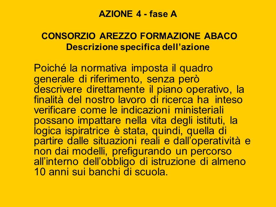 AZIONE 4 - fase A CONSORZIO AREZZO FORMAZIONE ABACO Descrizione specifica dellazione Poiché la normativa imposta il quadro generale di riferimento, se