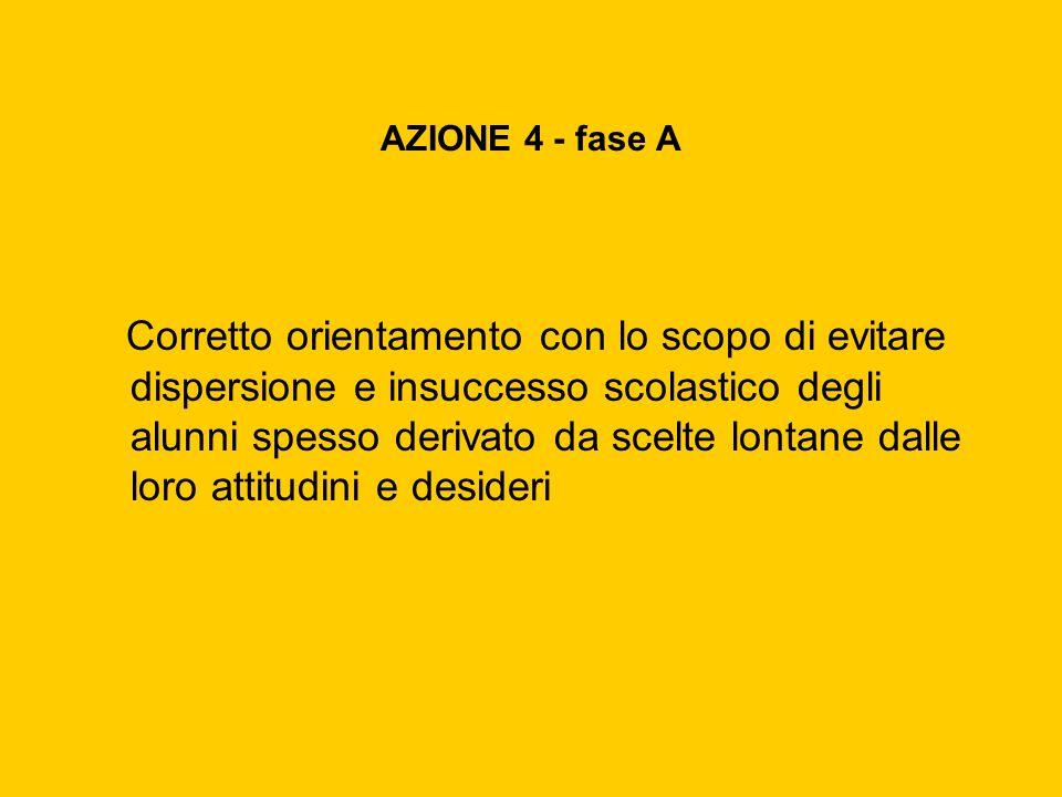 AZIONE 4 - fase A Corretto orientamento con lo scopo di evitare dispersione e insuccesso scolastico degli alunni spesso derivato da scelte lontane dal