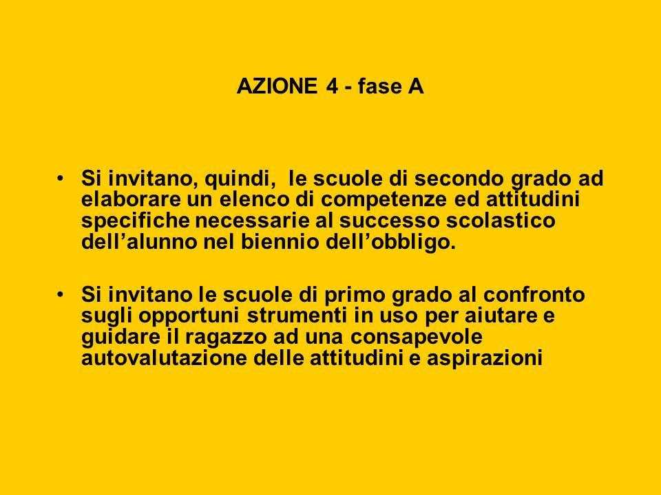 AZIONE 4 - fase A Si invitano, quindi, le scuole di secondo grado ad elaborare un elenco di competenze ed attitudini specifiche necessarie al successo