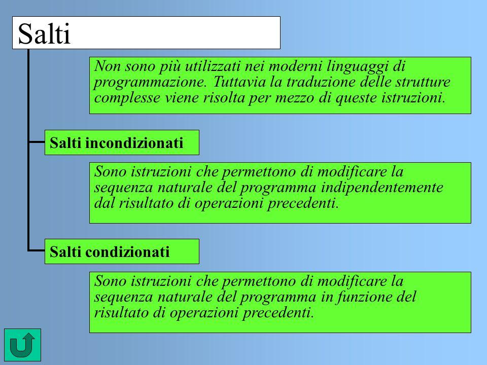 Salti Non sono più utilizzati nei moderni linguaggi di programmazione. Tuttavia la traduzione delle strutture complesse viene risolta per mezzo di que