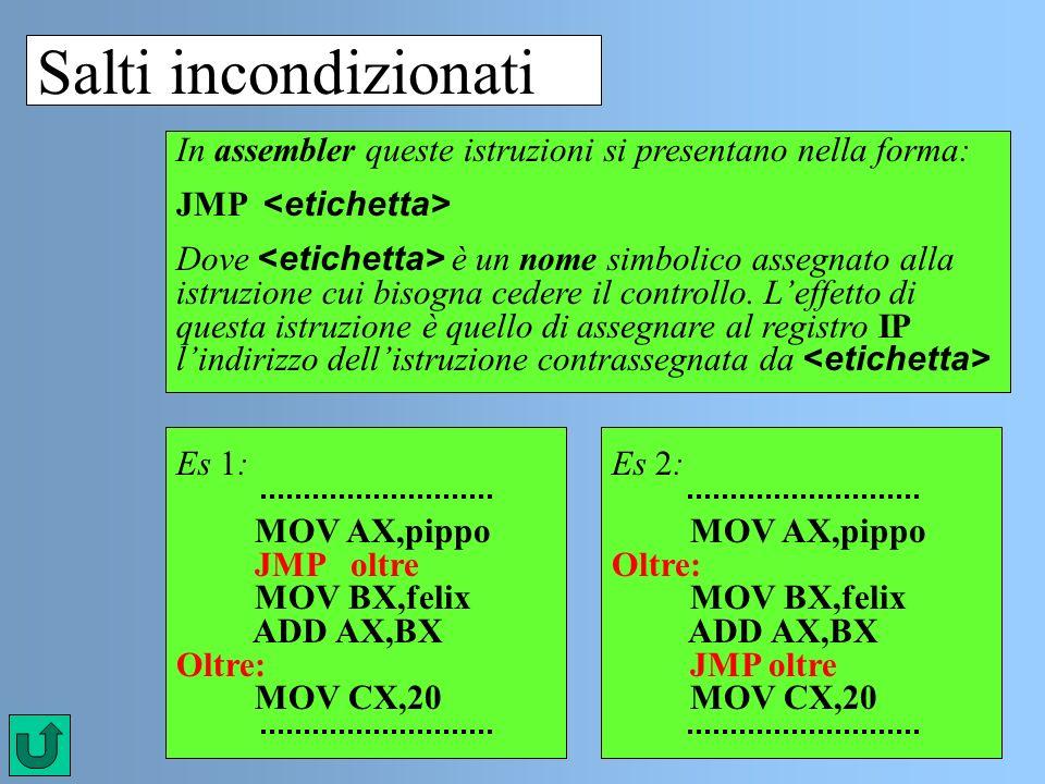 Salti incondizionati In assembler queste istruzioni si presentano nella forma: JMP Dove è un nome simbolico assegnato alla istruzione cui bisogna cede