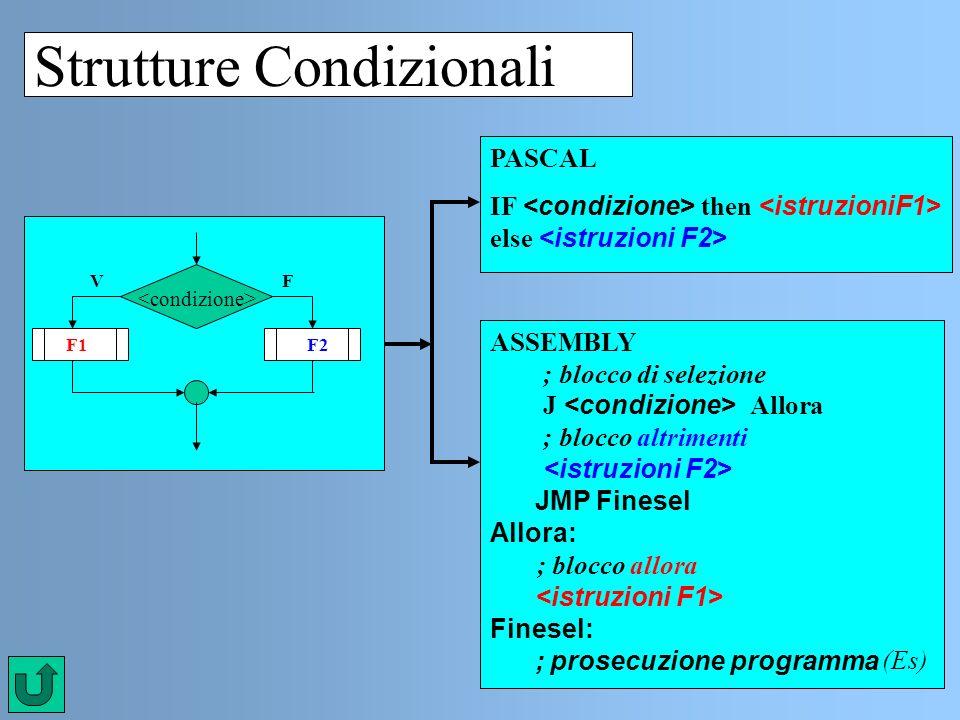 Strutture Condizionali V F1F2 PASCAL IF then else ASSEMBLY ; blocco di selezione J Allora ; blocco altrimenti JMP Finesel Allora: ; blocco allora Fine