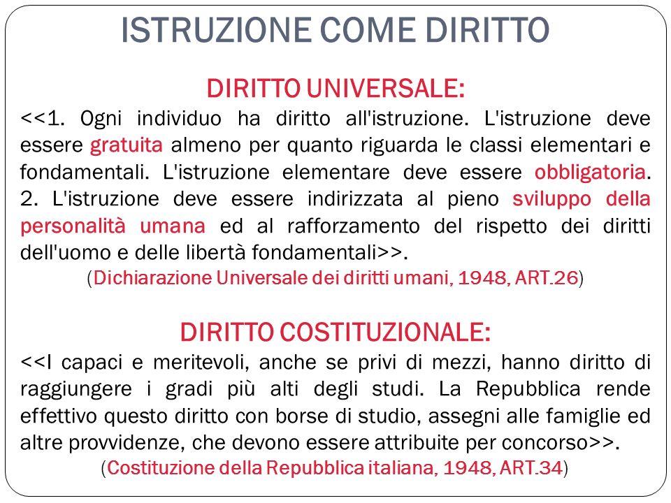 ISTRUZIONE COME DIRITTO DIRITTO UNIVERSALE: >. (Dichiarazione Universale dei diritti umani, 1948, ART.26) DIRITTO COSTITUZIONALE: >. (Costituzione del