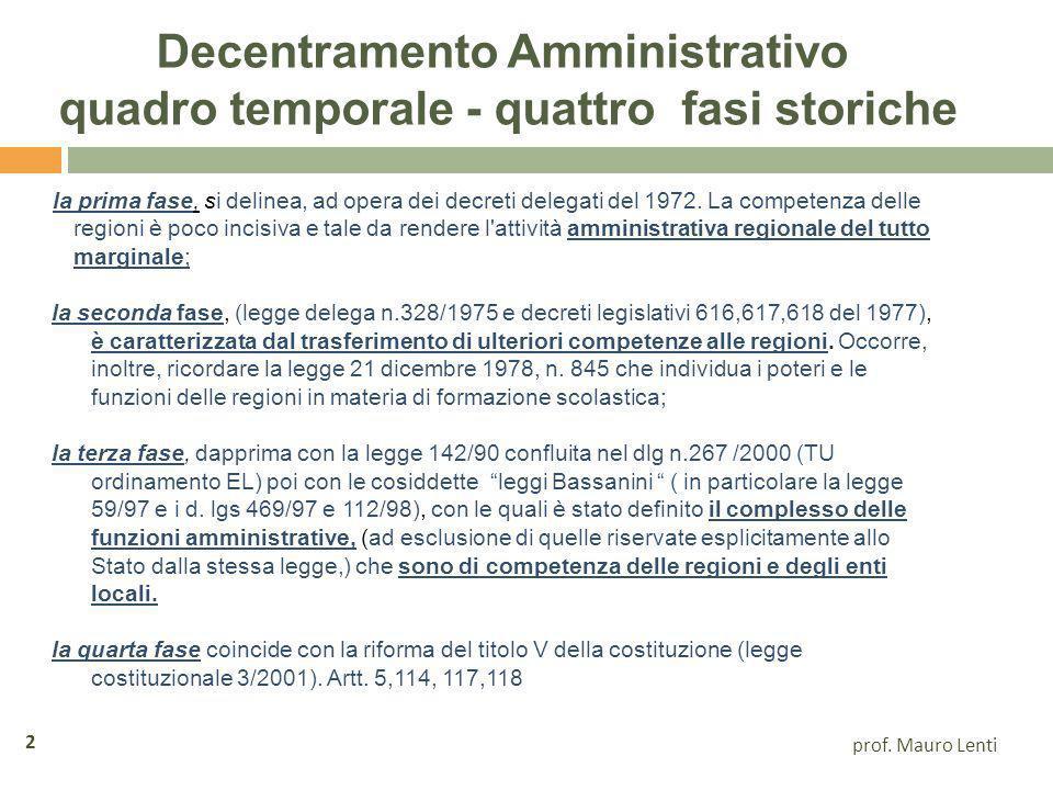 12 Quarta fase del decentramento amministrativo Legge 3/2001 riforma del Titolo V della Costituzione.