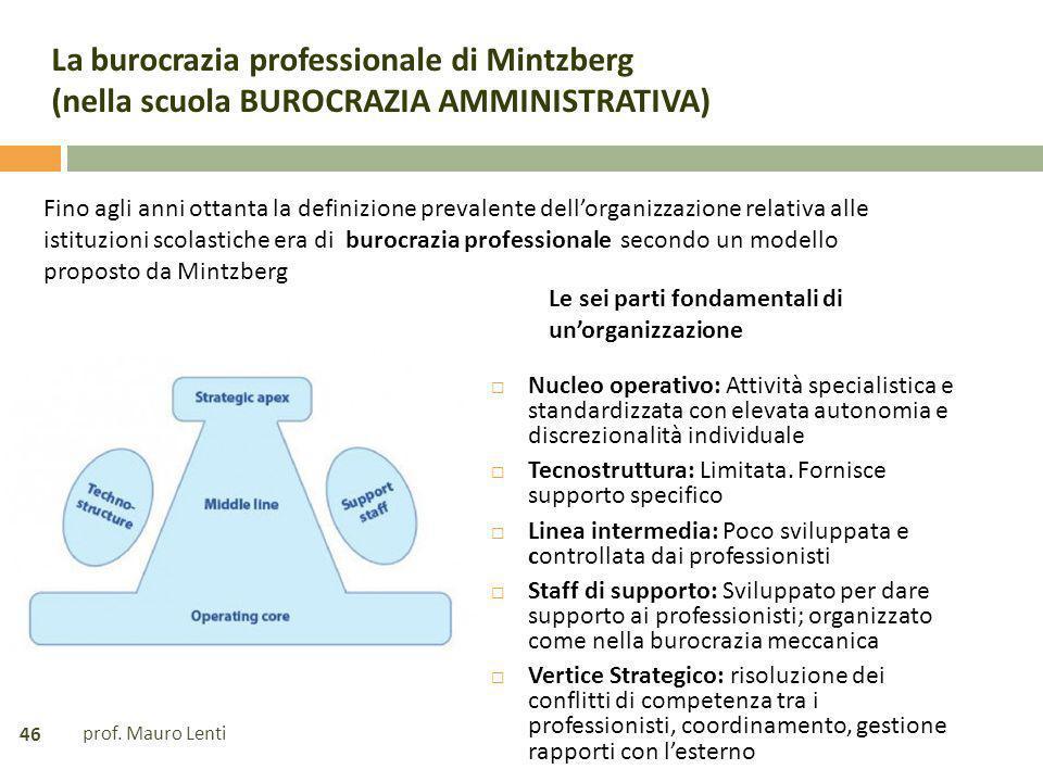 Max Weber paradigma classico della burocrazia Per Max Weber (1864 - 1920) la burocrazia è un tipo ideate di organizzazione, una forma razionale per l esercizio di un autorità legalmente legittimata che consegue gli obiettivi per cui è posta in atto attraverso la corretta individuazione di sottosistemi (uffici).