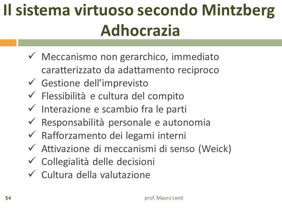 LIMITI secondo Mintzberg della burocrazia professionale nella scuola 53 prof.