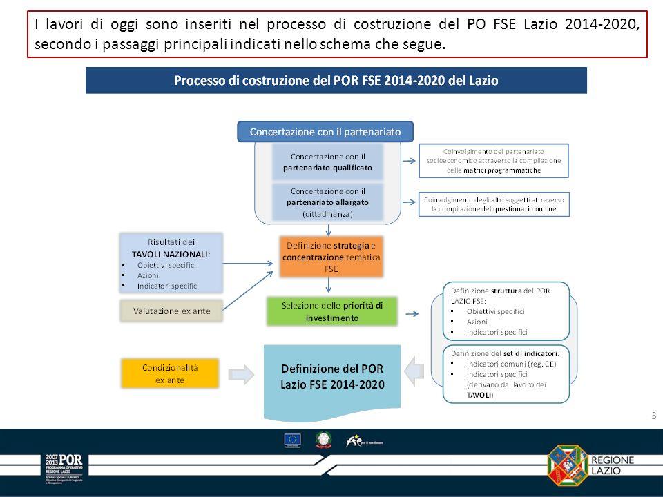 A partire dalle priorità di investimento, in funzione di quanto verrà stabilito nellAccordo di partenariato, occorrerà definire, per ciascun Obiettivo, i risultati attesi, le azioni e gli indicatori funzionali.