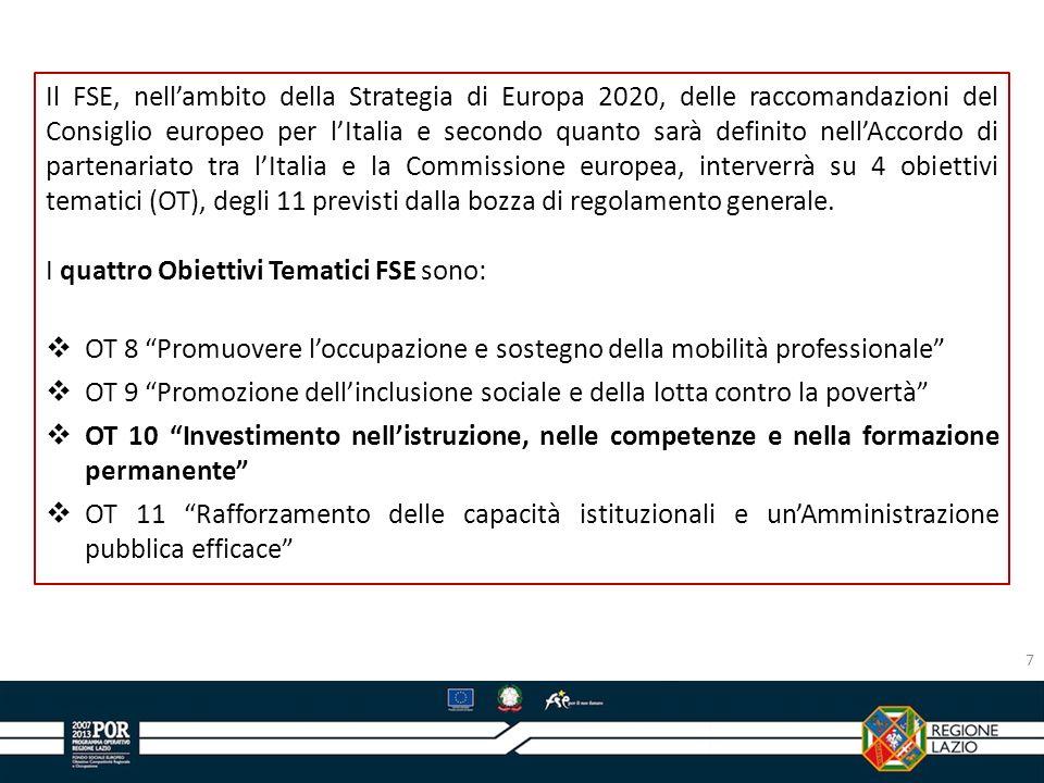Allinterno dei 4 OT del FSE, saremo chiamati a rispettare alcuni vincoli, in particolare quello relativo alla concentrazione tematica, che prevede – per le Regioni avanzate (tra cui rientra il Lazio) che: o Il 20% delle risorse totali del FSE siano attribuite allOT 9 (da definire se sarà garantita a livello regionale o con il contributo del livello nazionale); o L80% delle risorse FSE regionali dovranno essere concentrate su 4 priorità di investimento per i 4 OT di competenza FSE.