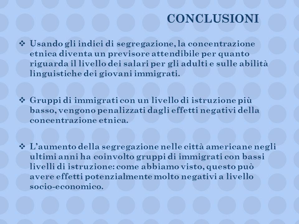 CONCLUSIONI Usando gli indici di segregazione, la concentrazione etnica diventa un previsore attendibile per quanto riguarda il livello dei salari per