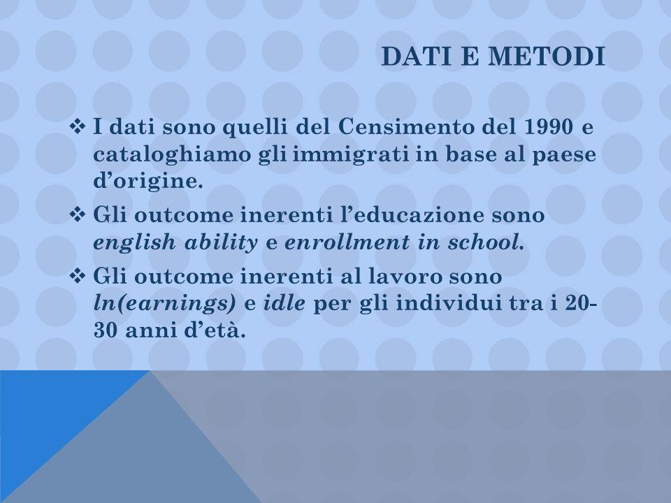 DATI E METODI I dati sono quelli del Censimento del 1990 e cataloghiamo gli immigrati in base al paese dorigine. Gli outcome inerenti leducazione sono