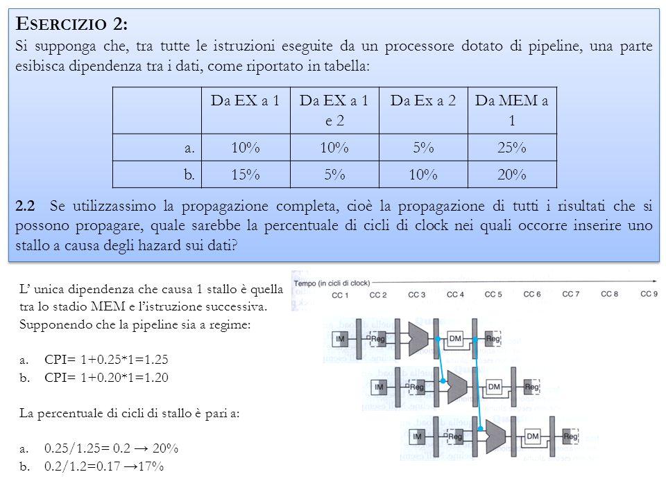 E SERCIZIO 2: Si supponga che, tra tutte le istruzioni eseguite da un processore dotato di pipeline, una parte esibisca dipendenza tra i dati, come riportato in tabella: Considerando le latenze dei singoli stadi della pipeline riportati in tabella: 2.3 Qual è lincremento di velocità ottenuto aggiungendo una propagazione completa a una pipeline senza propagazione, data la percentuale di hazard e le latenze delle istruzioni.