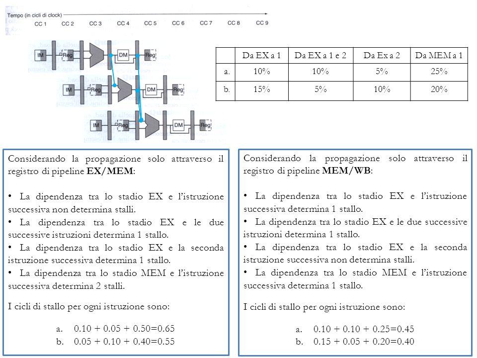 E SERCIZIO 2: Si supponga che, tra tutte le istruzioni eseguite da un processore dotato di pipeline, una parte esibisca dipendenza tra i dati, come riportato in tabella: Considerando le latenze dei singoli stadi della pipeline riportati in tabella: 2.5 Risolvere il problema 2.4 determinando quale delle due opzioni produce un tempo di esecuzione minore per singola istruzione.