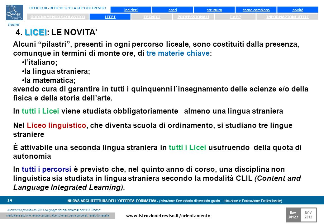 NOV 2012 www.istruzionetreviso.it/orientamento 14 Rev. 2012.1 NUOVA ARCHITETTURA DELLOFFERTA FORMATIVA - (Istruzione Secondaria di secondo grado – Ist