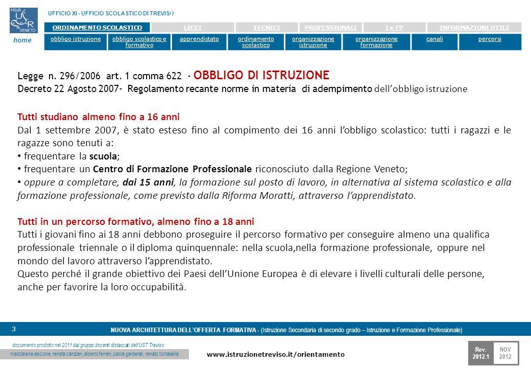 NOV 2012 www.istruzionetreviso.it/orientamento 3 Rev. 2012.1 NUOVA ARCHITETTURA DELLOFFERTA FORMATIVA - (Istruzione Secondaria di secondo grado – Istr