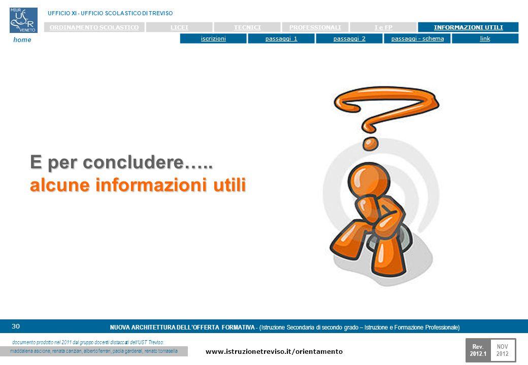 NOV 2012 www.istruzionetreviso.it/orientamento 30 Rev. 2012.1 NUOVA ARCHITETTURA DELLOFFERTA FORMATIVA - (Istruzione Secondaria di secondo grado – Ist