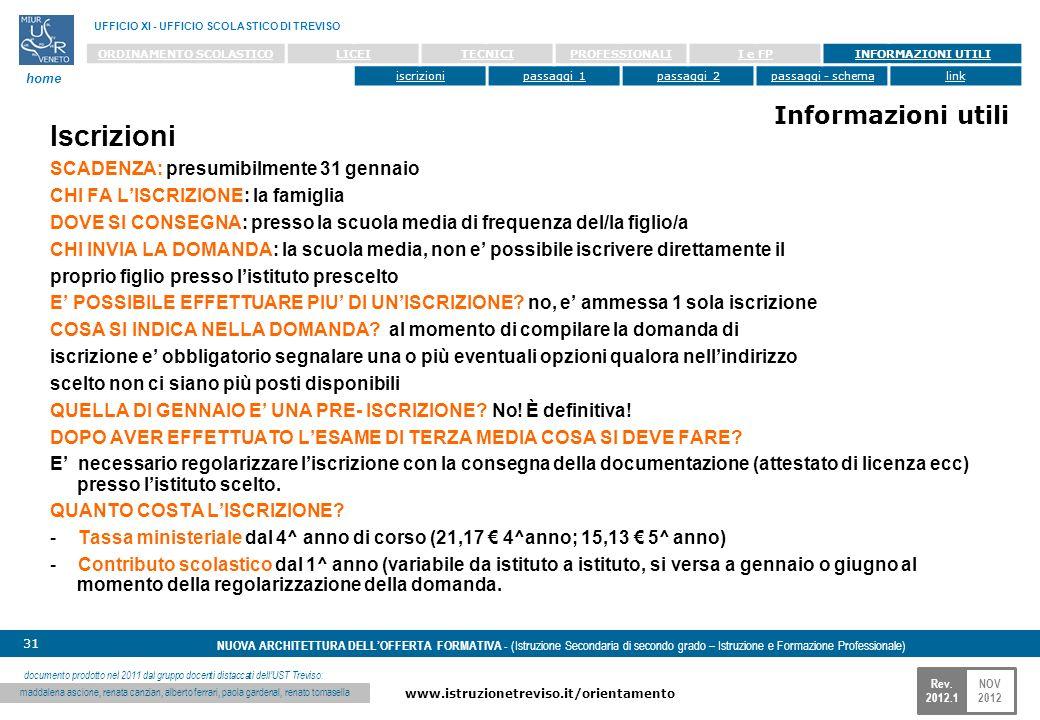 NOV 2012 www.istruzionetreviso.it/orientamento 31 Rev. 2012.1 NUOVA ARCHITETTURA DELLOFFERTA FORMATIVA - (Istruzione Secondaria di secondo grado – Ist