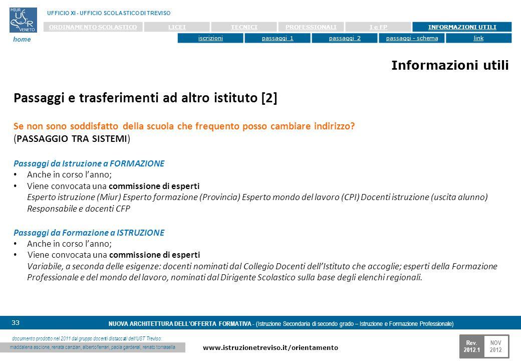 NOV 2012 www.istruzionetreviso.it/orientamento 33 Rev. 2012.1 NUOVA ARCHITETTURA DELLOFFERTA FORMATIVA - (Istruzione Secondaria di secondo grado – Ist