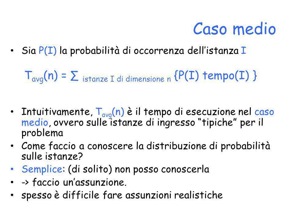 Sia P(I) la probabilità di occorrenza dellistanza I T avg (n) = istanze I di dimensione n {P(I) tempo(I) } Intuitivamente, T avg (n) è il tempo di ese
