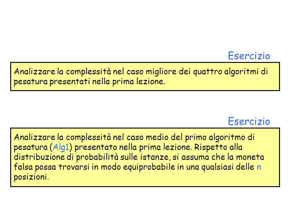 Analizzare la complessità nel caso migliore dei quattro algoritmi di pesatura presentati nella prima lezione. Esercizio Analizzare la complessità nel
