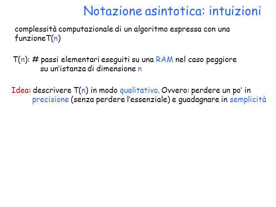 Notazione asintotica: intuizioni T(n): # passi elementari eseguiti su una RAM nel caso peggiore su unistanza di dimensione n Idea: descrivere T(n) in