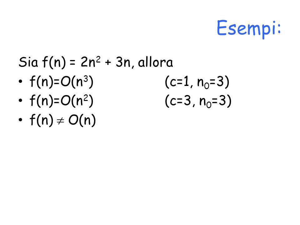Esempi: Sia f(n) = 2n 2 + 3n, allora f(n)=O(n 3 ) (c=1, n 0 =3) f(n)=O(n 2 ) (c=3, n 0 =3) f(n) O(n)