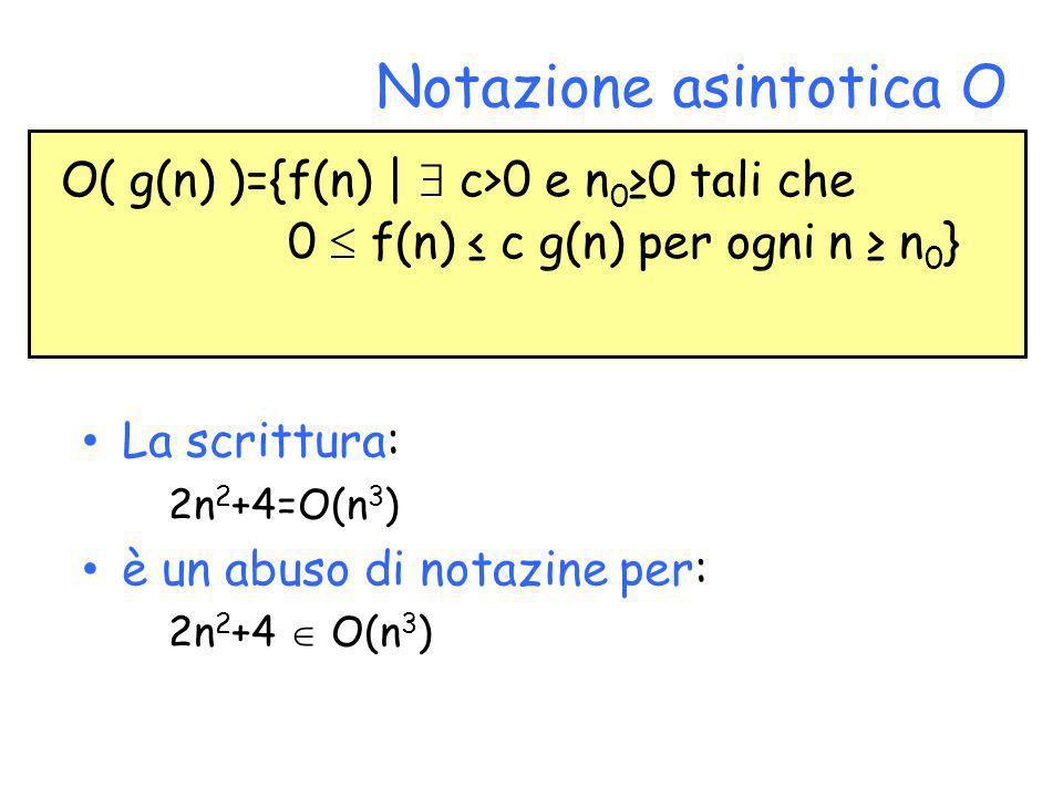 Notazione asintotica O La scrittura: 2n 2 +4=O(n 3 ) è un abuso di notazine per: 2n 2 +4 O(n 3 ) O( g(n) )={f(n) | c>0 e n 0 0 tali che 0 f(n) c g(n)