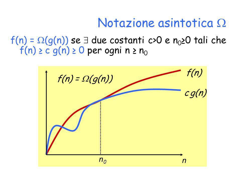 f(n) = (g(n)) se due costanti c>0 e n 0 0 tali che f(n) c g(n) 0 per ogni n n 0 Notazione asintotica n0n0 n f(n) = ( g(n) ) f(n) c g(n)