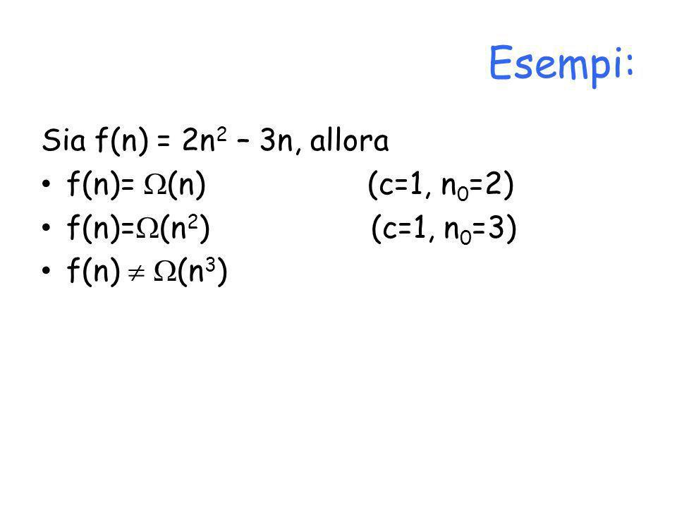 Esempi: Sia f(n) = 2n 2 – 3n, allora f(n)= (n) (c=1, n 0 =2) f(n)= (n 2 ) (c=1, n 0 =3) f(n) (n 3 )