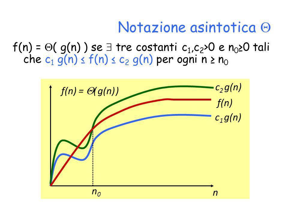 f(n) = ( g(n) ) se tre costanti c 1,c 2 >0 e n 0 0 tali che c 1 g(n) f(n) c 2 g(n) per ogni n n 0 Notazione asintotica n0n0 n f(n) = ( g(n) ) f(n) c 1