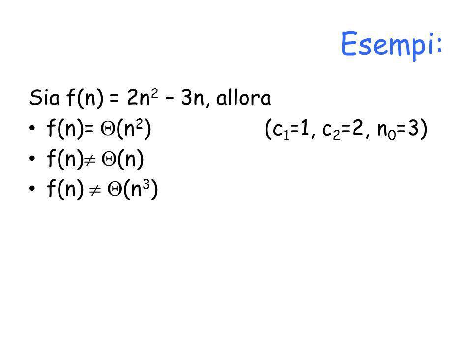 Esempi: Sia f(n) = 2n 2 – 3n, allora f(n)= (n 2 ) (c 1 =1, c 2 =2, n 0 =3) f(n) (n) f(n) (n 3 )