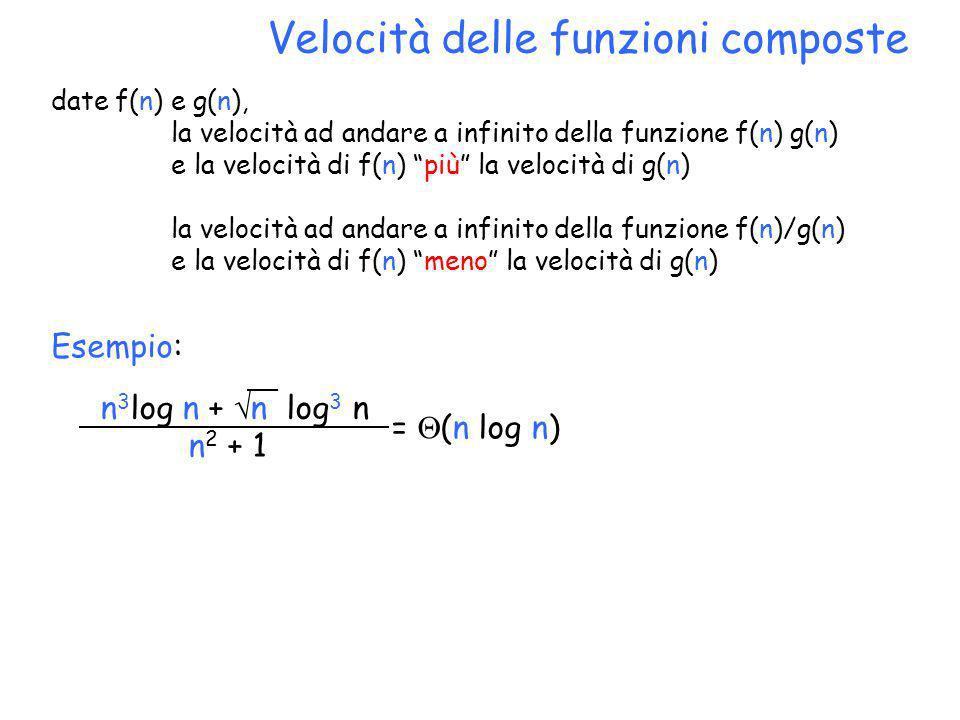 Velocità delle funzioni composte date f(n) e g(n), la velocità ad andare a infinito della funzione f(n) g(n) e la velocità di f(n) più la velocità di