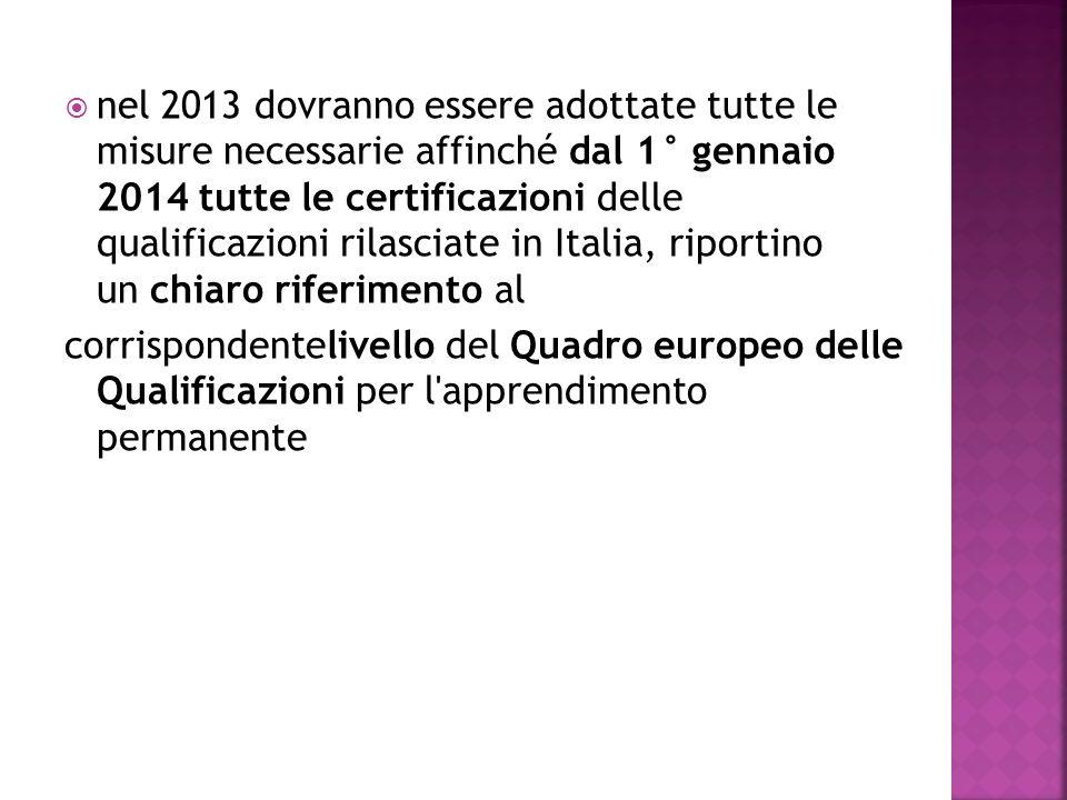 nel 2013 dovranno essere adottate tutte le misure necessarie affinché dal 1° gennaio 2014 tutte le certificazioni delle qualificazioni rilasciate in Italia, riportino un chiaro riferimento al corrispondentelivello del Quadro europeo delle Qualificazioni per l apprendimento permanente