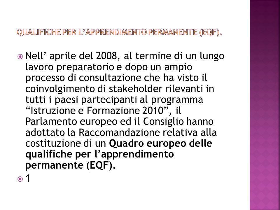 Nell aprile del 2008, al termine di un lungo lavoro preparatorio e dopo un ampio processo di consultazione che ha visto il coinvolgimento di stakehold