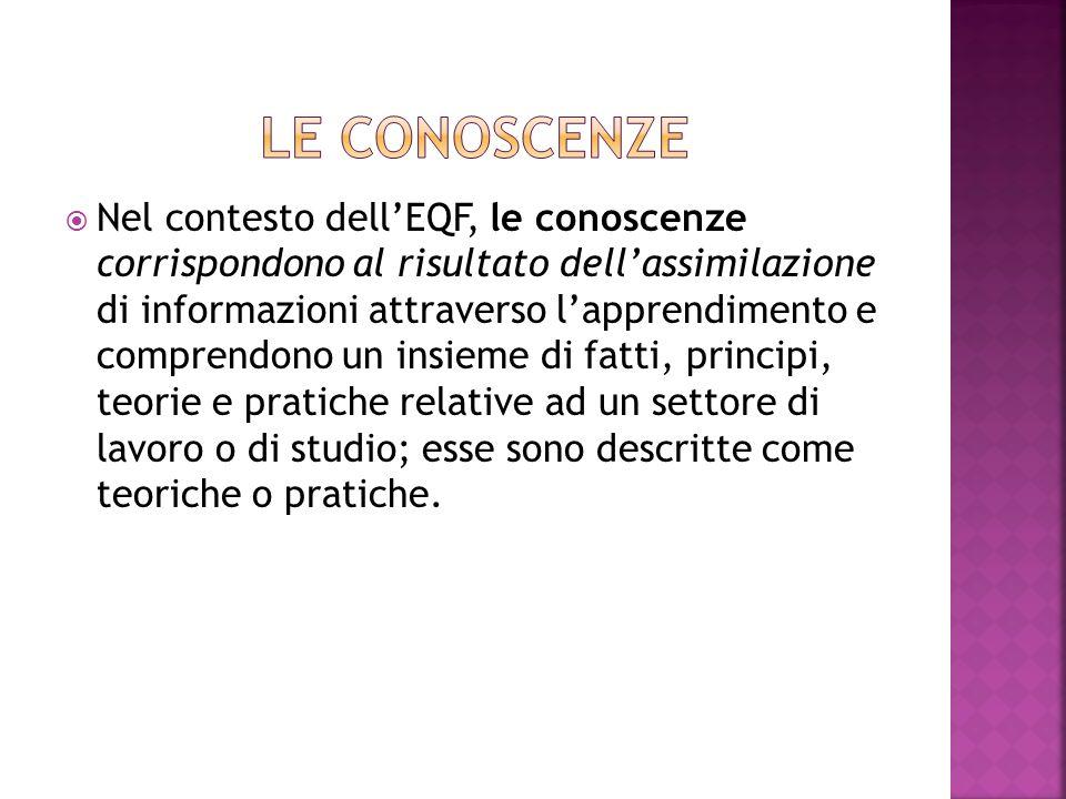 Nel contesto dellEQF, le conoscenze corrispondono al risultato dellassimilazione di informazioni attraverso lapprendimento e comprendono un insieme di