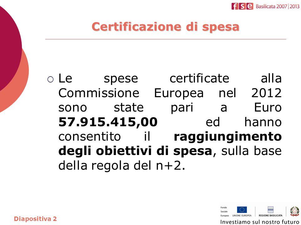 Certificazione di spesa Le spese certificate alla Commissione Europea nel 2012 sono state pari a Euro 57.915.415,00 ed hanno consentito il raggiungimento degli obiettivi di spesa, sulla base della regola del n+2.