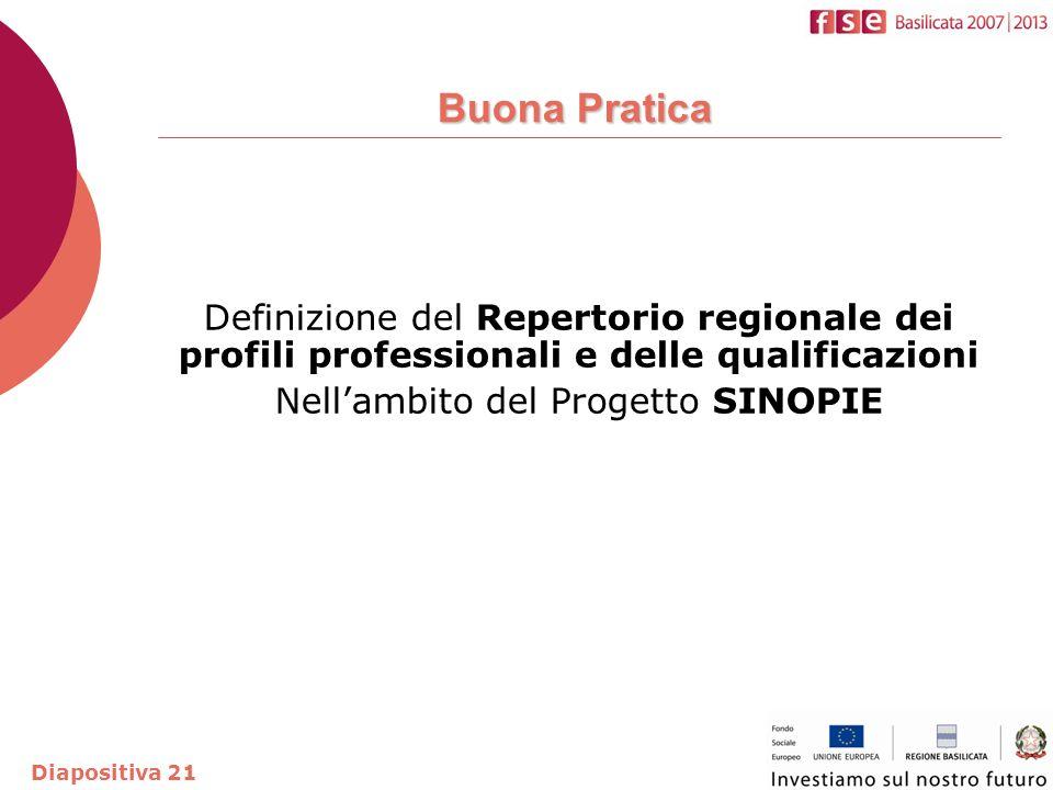 Buona Pratica Definizione del Repertorio regionale dei profili professionali e delle qualificazioni Nellambito del Progetto SINOPIE Diapositiva 21