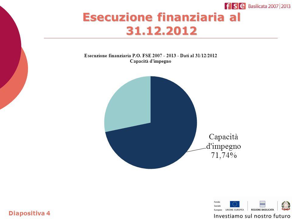 Esecuzione finanziaria al 31.12.2012 Diapositiva 4