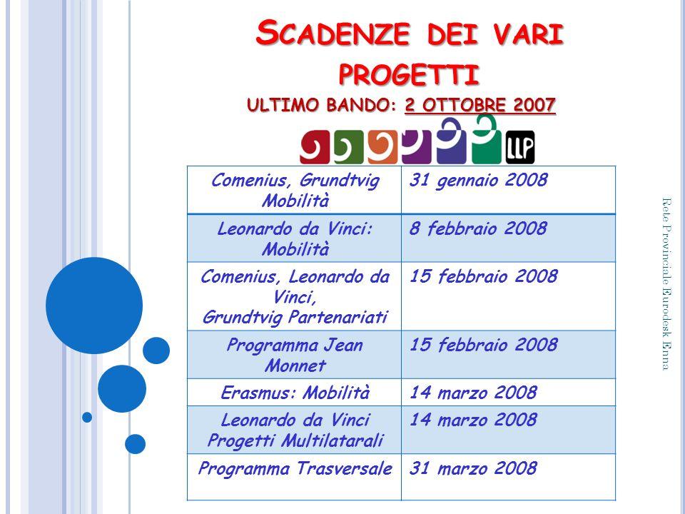 S CADENZE DEI VARI PROGETTI Comenius, Grundtvig Mobilità 31 gennaio 2008 Leonardo da Vinci: Mobilità 8 febbraio 2008 Comenius, Leonardo da Vinci, Grun