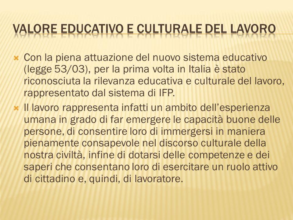Con la piena attuazione del nuovo sistema educativo (legge 53/03), per la prima volta in Italia è stato riconosciuta la rilevanza educativa e culturale del lavoro, rappresentato dal sistema di IFP.