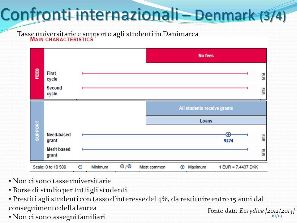 16/19 Confronti internazionali – Denmark (3/4) Non ci sono tasse universitarie Borse di studio per tutti gli studenti Prestiti agli studenti con tasso